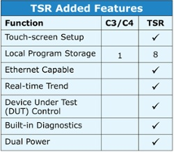 C4-TSR-table-250