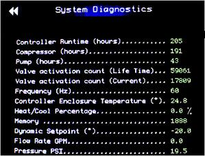 Diagnostics-screen-ecb351b1