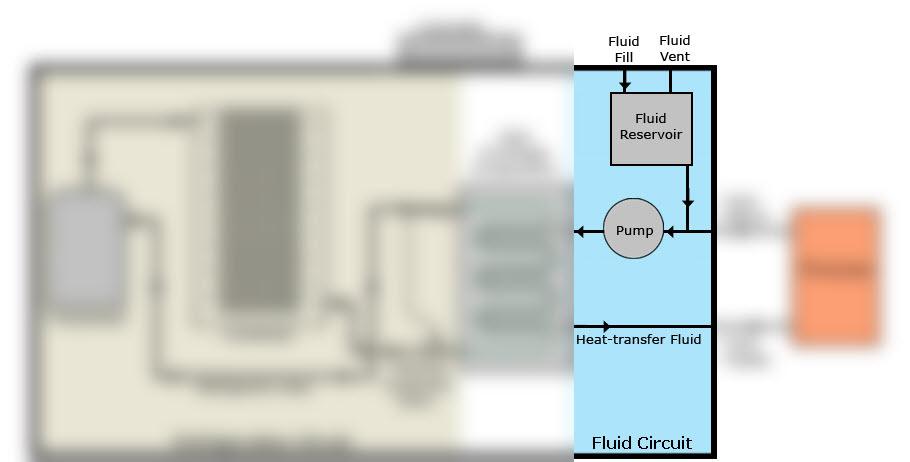 diagram - fluid circuit